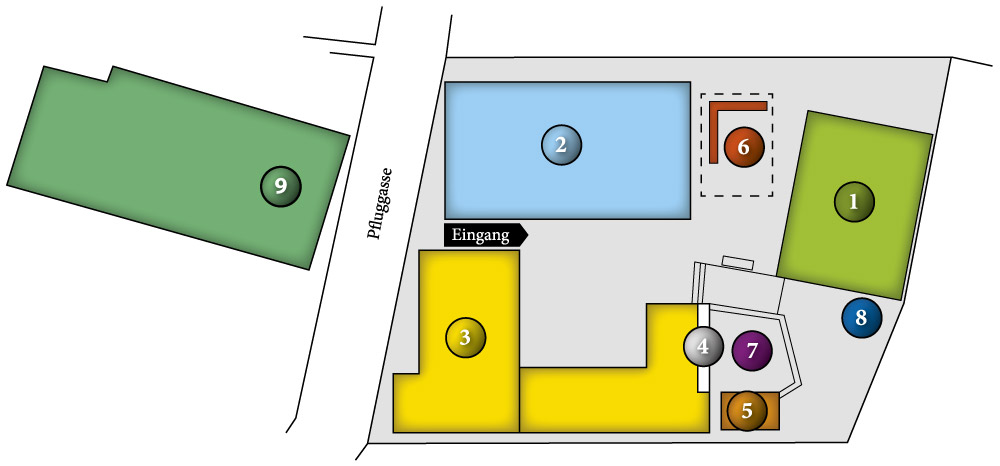 Lageplan Dorfmuseum